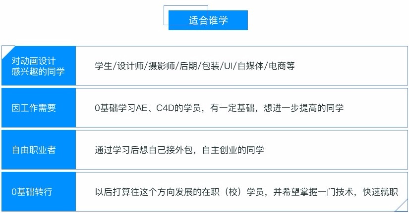 中文后期视频教程 三十天零基础学会AE C4D影视特效教程 Cinema 4D-第1张
