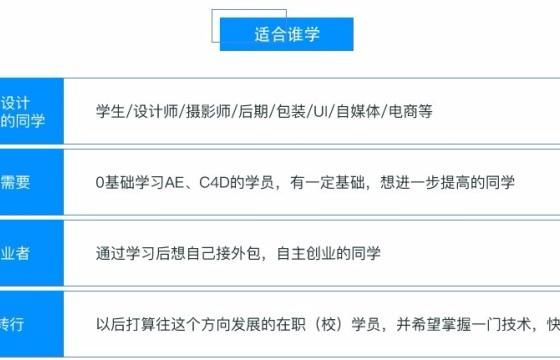 中文后期视频教程 三十天零基础学会AE C4D影视特效教程