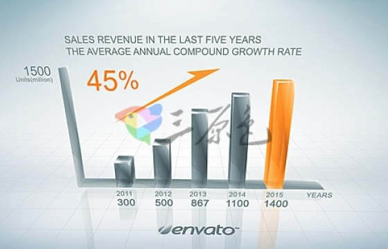 AE模板 三维信息数据图表 增长百分比展示 Clean Growth Chart
