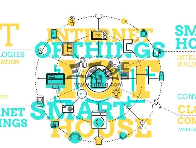 AE模板 人工智能家居物联网MG动画演示 Internet Of Things Ae 模板-第1张