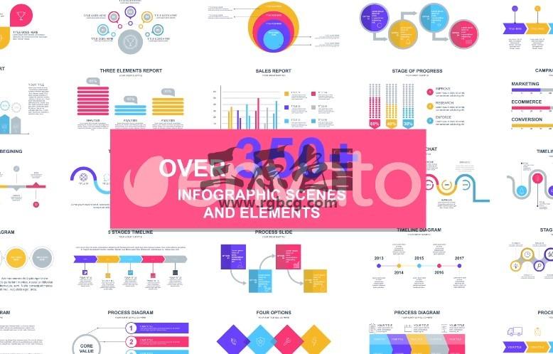 AE模板 - 产品数据信息图表对比图动画展示 Infographic Bundle v0.4 Ae 模板-第1张