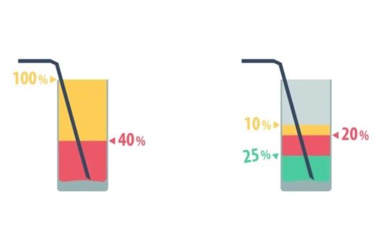 AE模板 – 多种卡通风格载入loading动画 Percent Pack 2.0