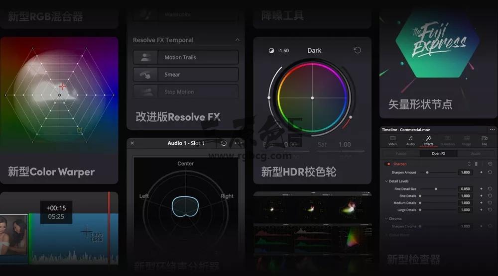 专业剪辑.调色. 特效和音频后期制作 达芬奇 Davinci Resolve Studio 17 For Win 中文版 影视后期-第3张